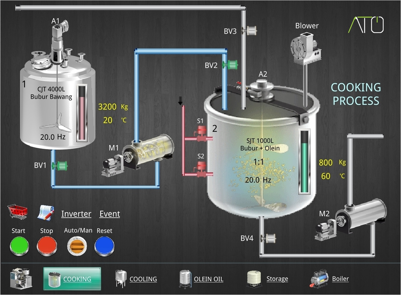 HMI - Project Cooking Process 1