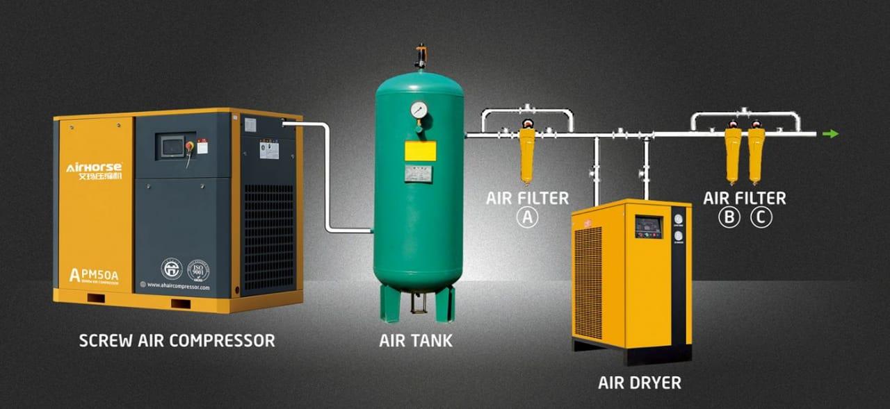 System Air Tank Compressor